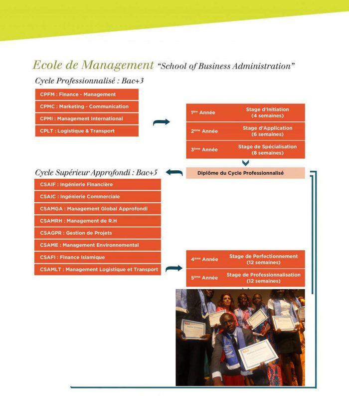 ecole-de-management